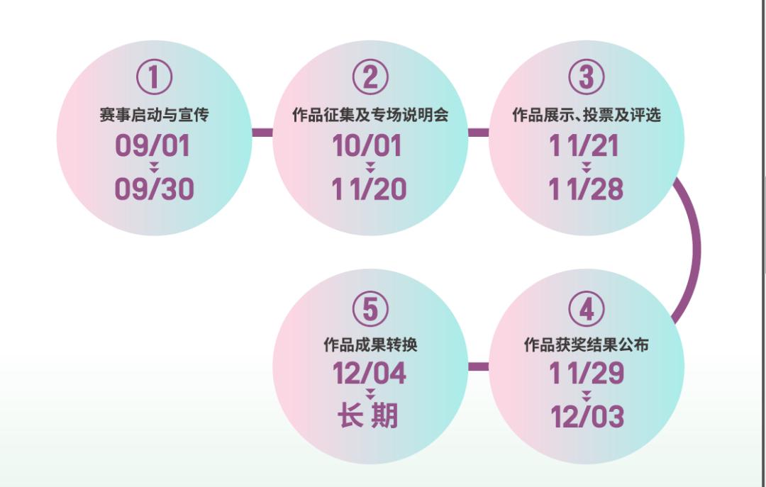 """2021广东(中山)第九届文化创意设计大奖赛—— """"荟萃创意,礼遇中山""""2021文旅产品设计大赛综合赛"""